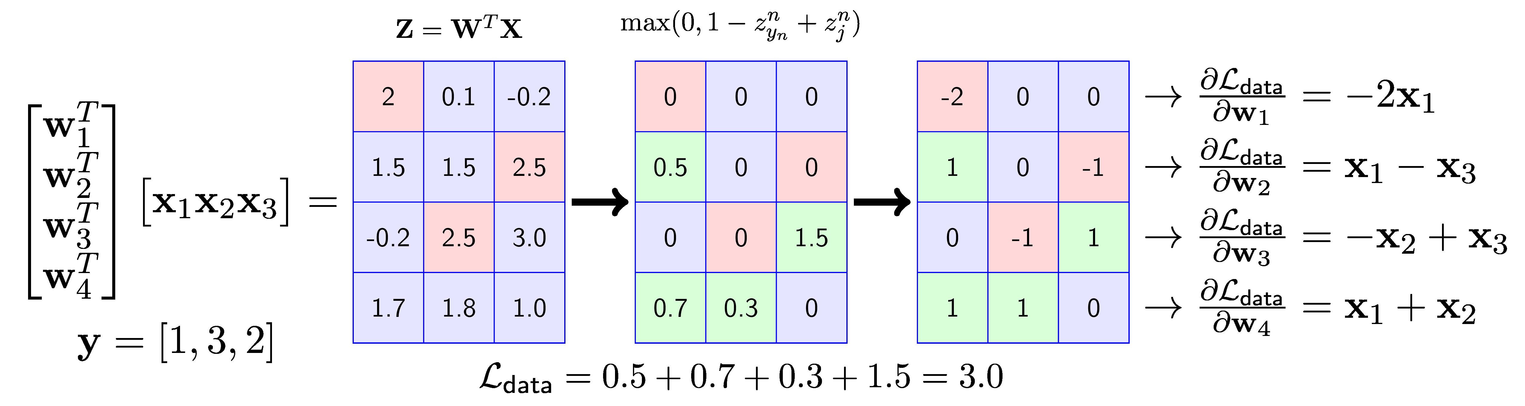 Machine Learning cơ bản